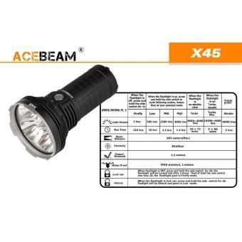 Đèn pin ACEBEAM X45 sử dụng 4 bóng LED CREE XHP70 P2 độ sáng 16500lm chiếu xa 582m + 04 pin Acebeam ...