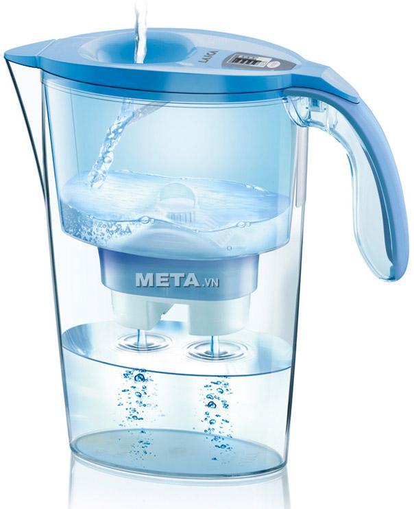 Bình lọc nước series 3000 Laica 2.3L