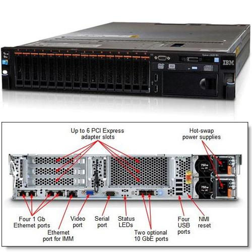 Máy chủ Server IBM X3650M4-Rack 2U