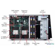 IBM System x3650 M4 - 7915-D2A